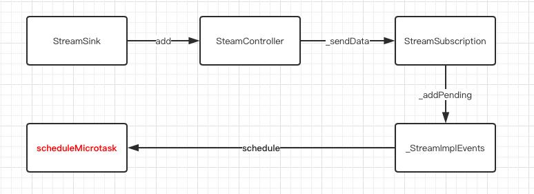 十一、全面深入理解Stream - 图4