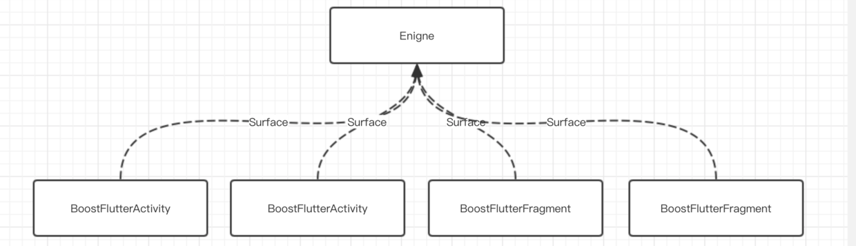 Flutter 开发实战与前景展望 - RTC Dev Me - 图28